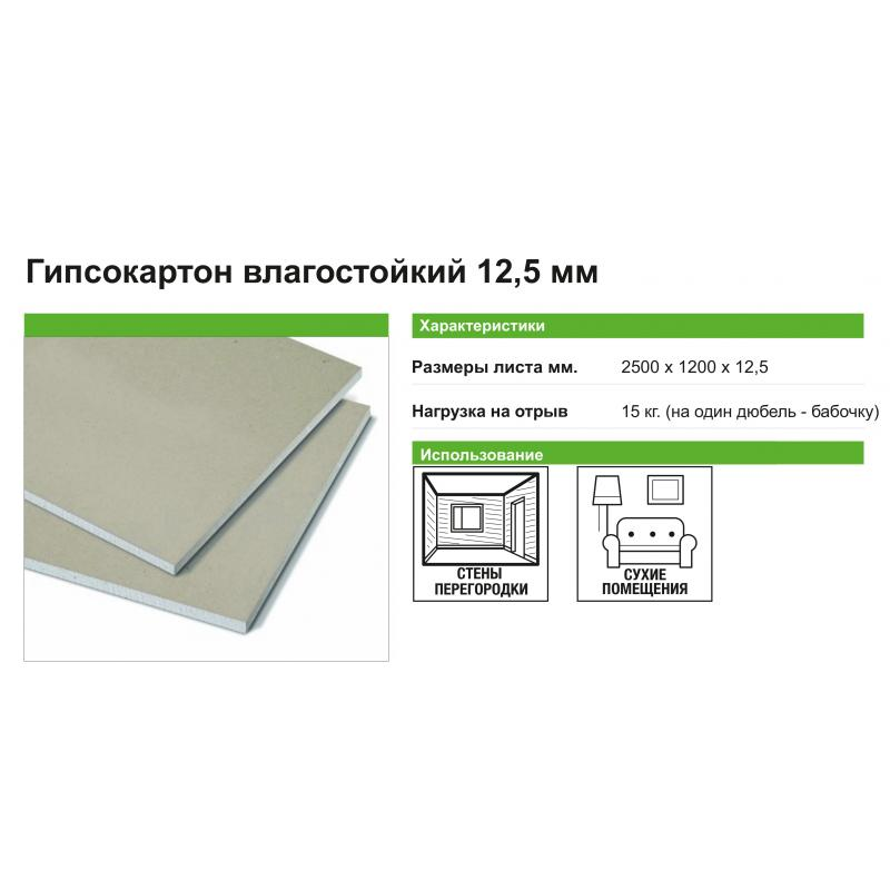 Гипсокартон влагостойкий 12.5 мм Knauf 2500х1200 мм 3 м²