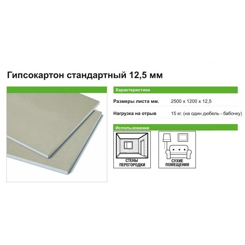 Гипсокартон 12.5 мм Knauf 2500х1200 3 м²