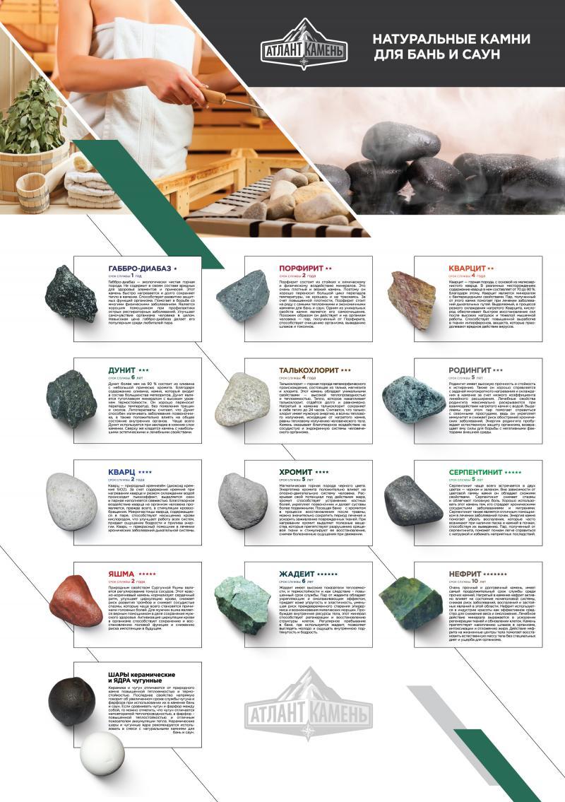 Камни для бани и сауны Дунит, 20 кг