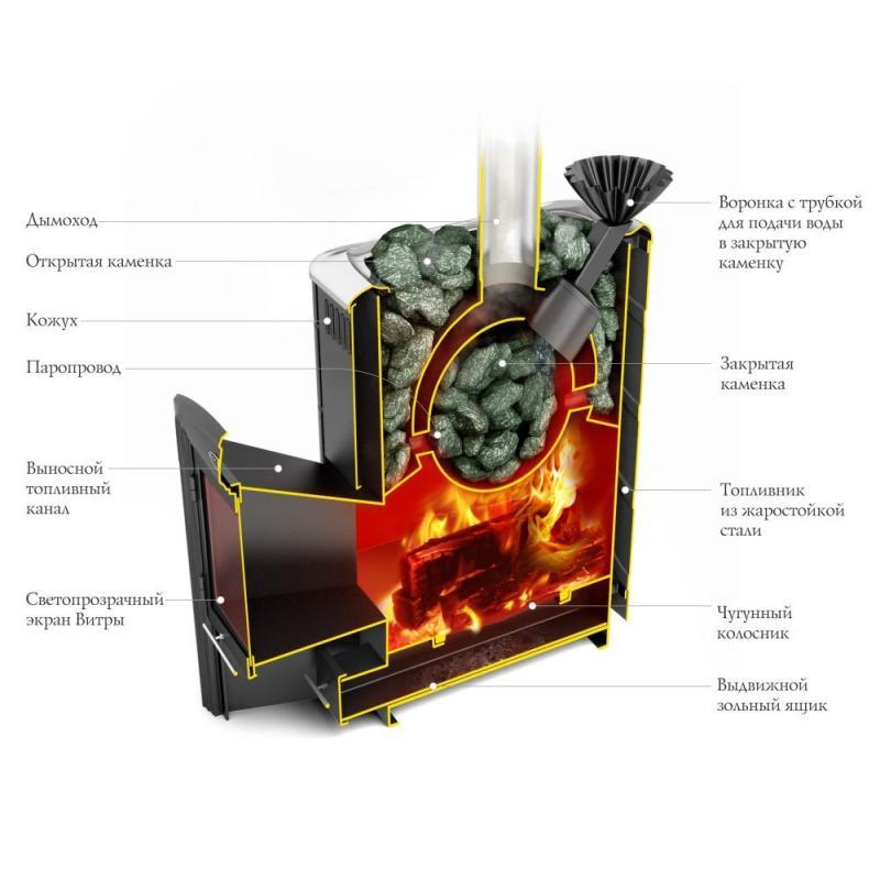 Печь банная дровяная ТМФ Гейзер 2014 Inox Витра ЗK, цвет антрацит